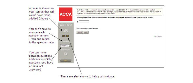 ACCA CBE diagram