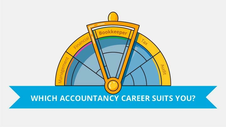 Which accountancy profession suits you?