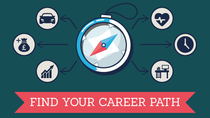 Find your accountancy career path