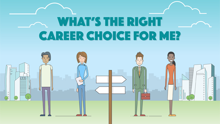 what job is right for me