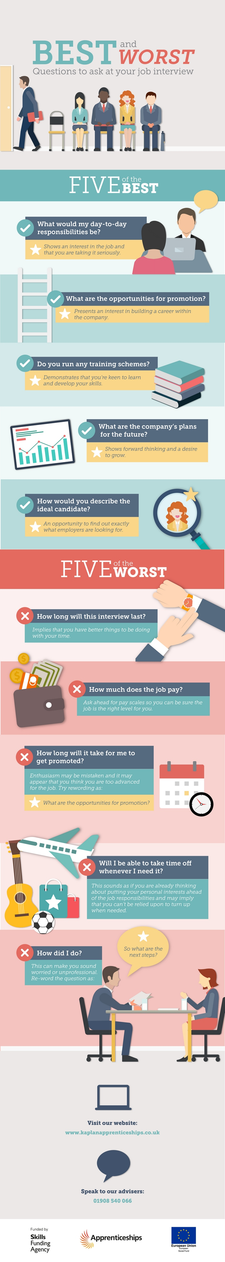 Best and worst interview questions infographic